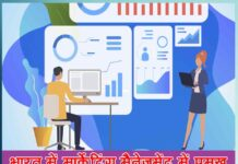 Top Career Options in Marketing Management in India